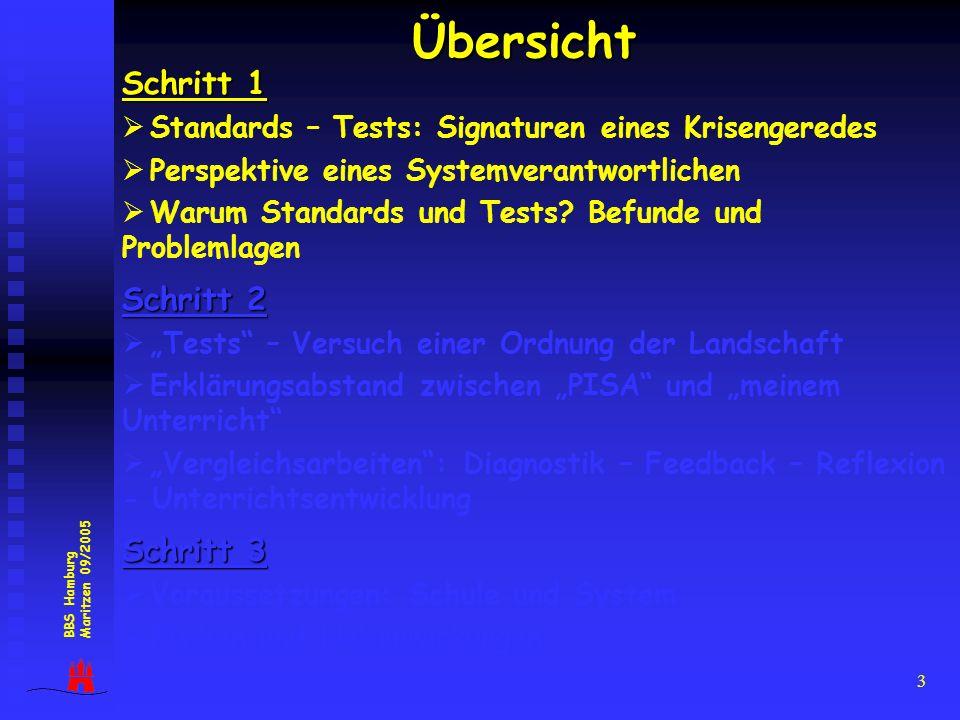 3 Übersicht Schritt 1 Standards – Tests: Signaturen eines Krisengeredes Perspektive eines Systemverantwortlichen Warum Standards und Tests? Befunde un