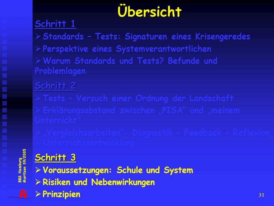 31 Übersicht Schritt 1 Standards – Tests: Signaturen eines Krisengeredes Perspektive eines Systemverantwortlichen Warum Standards und Tests? Befunde u