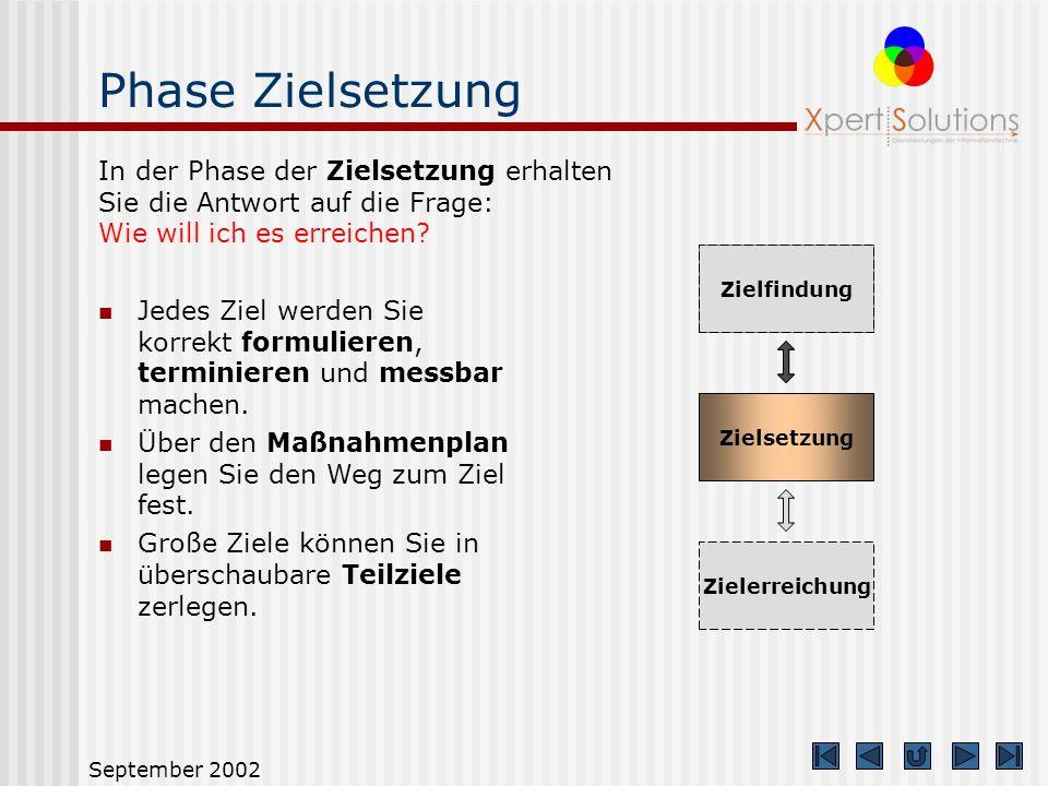September 2002 Zielfindung Phase Zielfindung (1) Zunächst formulieren Sie Ihre Wünsche (Wollen). Es empfiehlt sich auch Ihre Fähigkeiten (Können) und