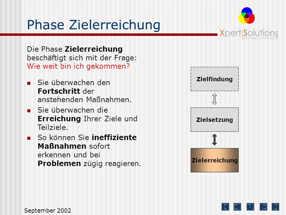 September 2002 Zielfindung Zielsetzung Phase Zielsetzung Jedes Ziel werden Sie korrekt formulieren, terminieren und messbar machen. Über den Maßnahmen