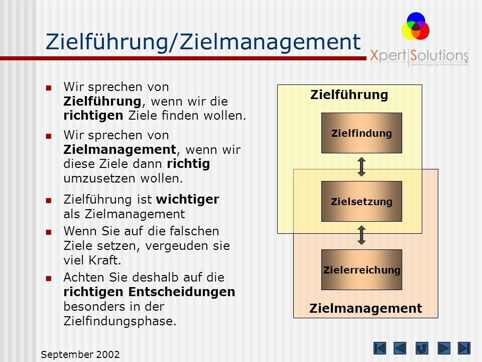 September 2002 Zielerreichung Zielsetzung Zielerreichung Phase Zielerreichung Sie überwachen den Fortschritt der anstehenden Maßnahmen. Sie überwachen