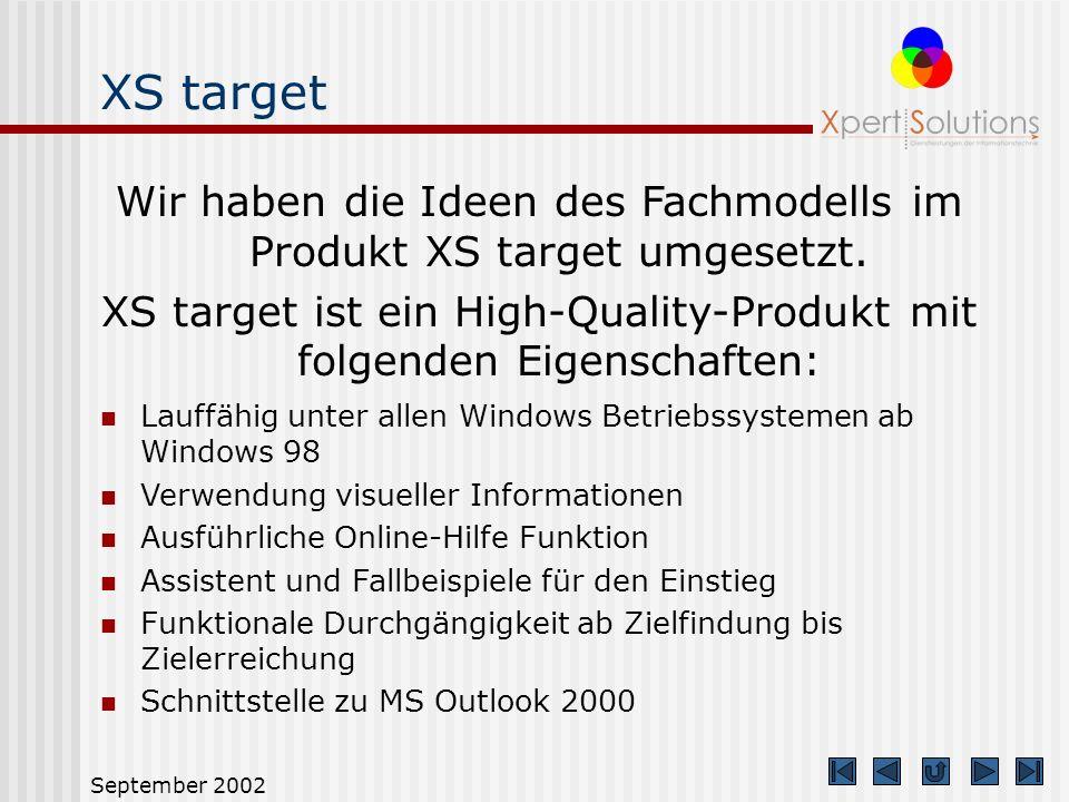 September 2002 Zielmanagement Zielführung Zielführung/Zielmanagement Wir sprechen von Zielführung, wenn wir die richtigen Ziele finden wollen. Zielfin