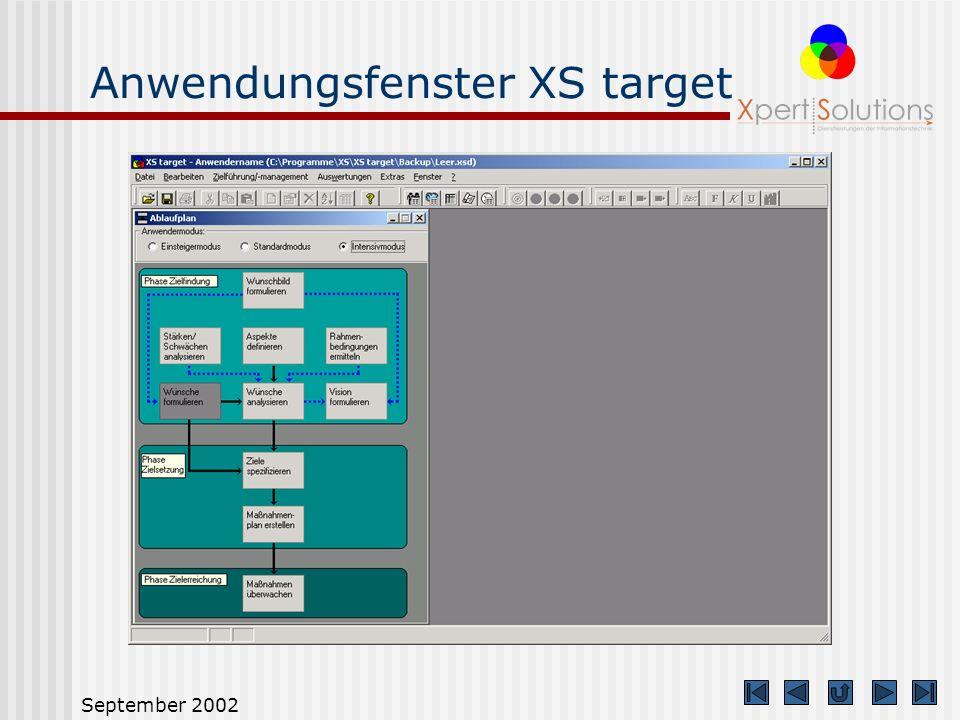 September 2002 XS target Wir haben die Ideen des Fachmodells im Produkt XS target umgesetzt. XS target ist ein High-Quality-Produkt mit folgenden Eige
