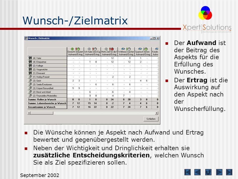 September 2002 Aspektliste Aspekte sind Gesichtspunkte, die Sie bei der Analyse der Wünsche berücksichtigen möchten. Aspekte sind individuell definier