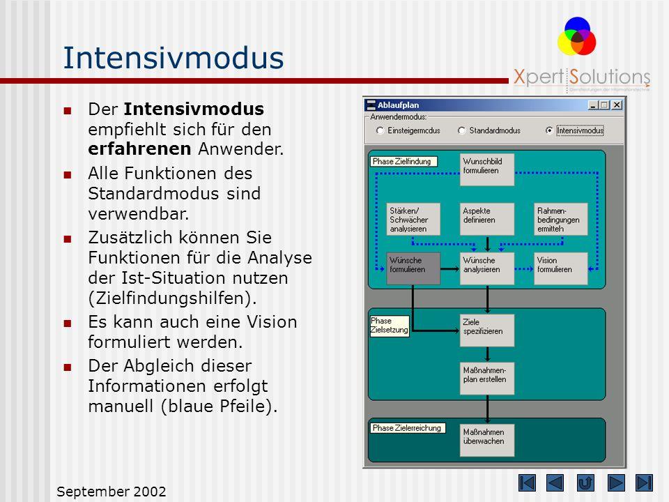 September 2002 Wunsch-/Zielmatrix Die Wünsche können je Aspekt nach Aufwand und Ertrag bewertet und gegenübergestellt werden. Neben der Wichtigkeit un