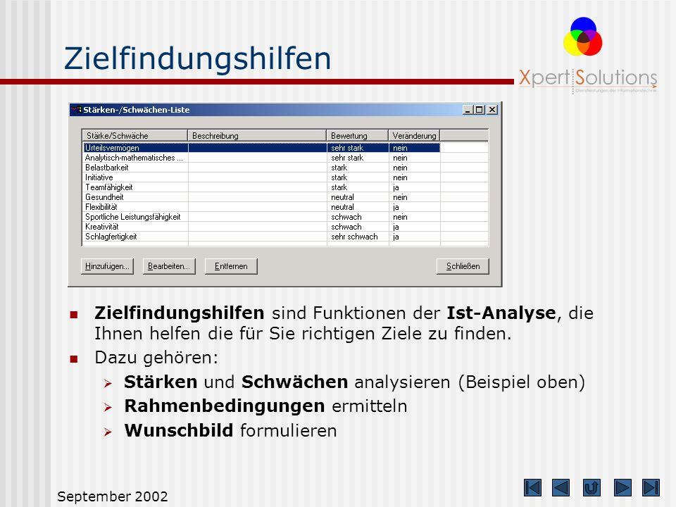 September 2002 Intensivmodus Der Intensivmodus empfiehlt sich für den erfahrenen Anwender. Alle Funktionen des Standardmodus sind verwendbar. Zusätzli