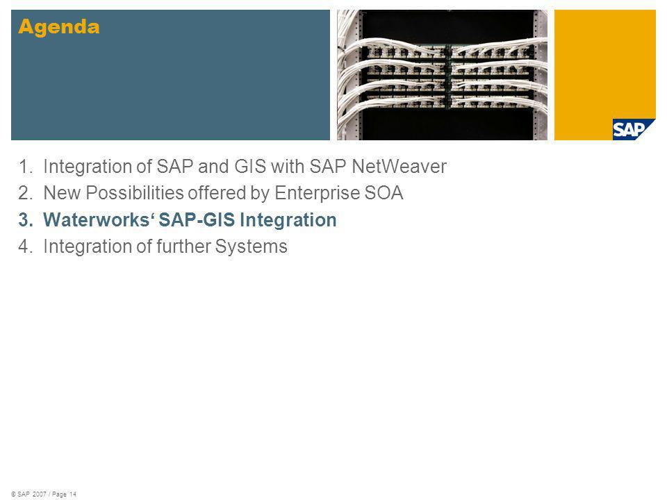 © SAP 2007 / Page 14 1.Integration of SAP and GIS with SAP NetWeaver 2.New Possibilities offered by Enterprise SOA 3.Waterworks SAP-GIS Integration 4.