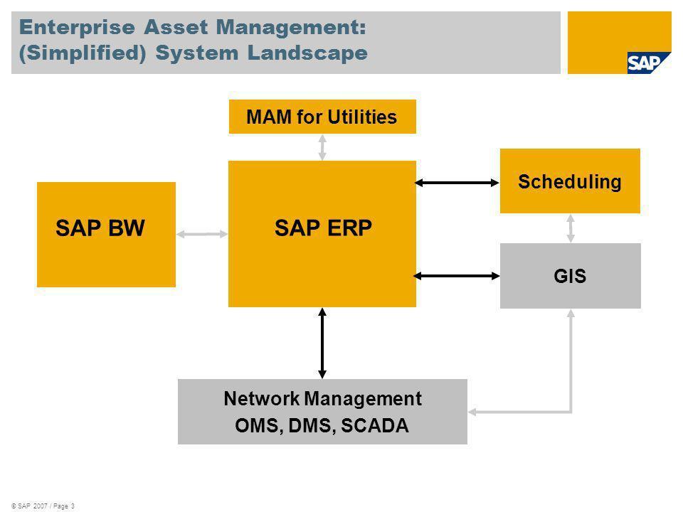© SAP 2007 / Page 3 Enterprise Asset Management: (Simplified) System Landscape SAP ERP MAM for Utilities Network Management OMS, DMS, SCADA SAP BW GIS Scheduling