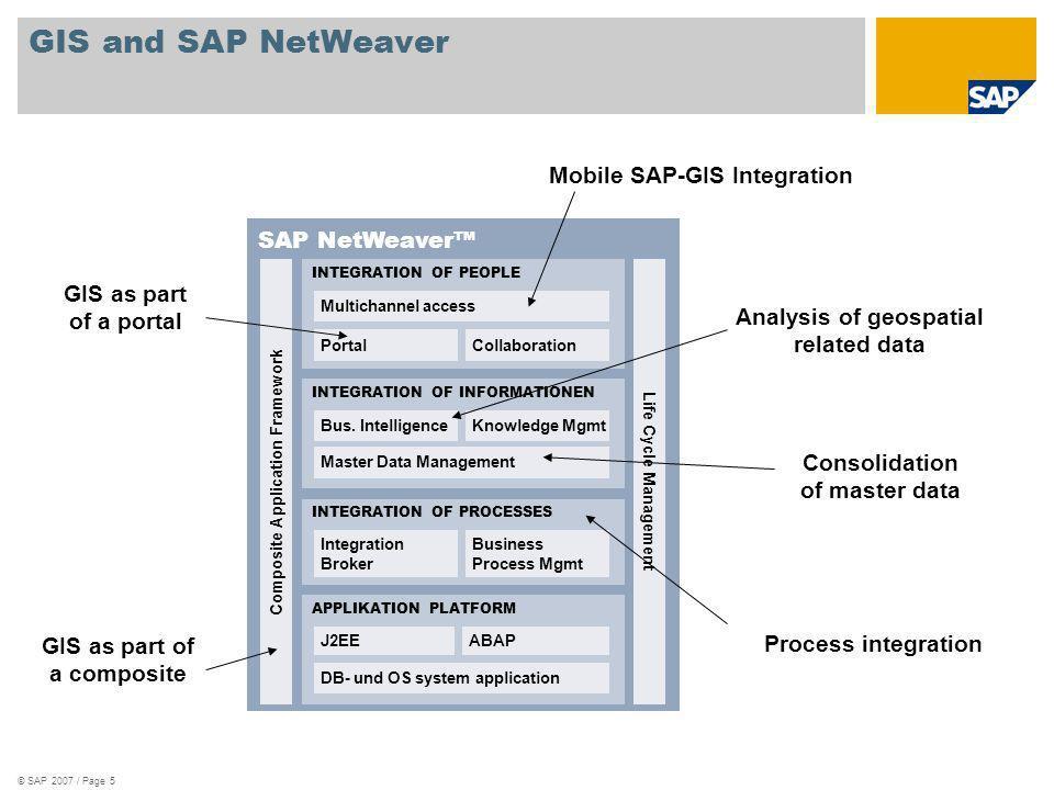 © SAP 2007 / Page 5 GIS and SAP NetWeaver SAP NetWeaver Composite Application Framework INTEGRATION OF PEOPLE Multichannel access PortalCollaboration INTEGRATION OF INFORMATIONEN Bus.