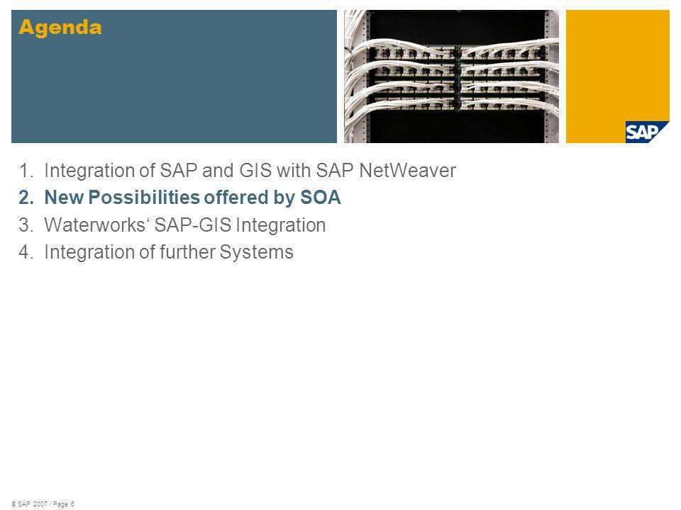 © SAP 2007 / Page 6 1.Integration of SAP and GIS with SAP NetWeaver 2.New Possibilities offered by SOA 3.Waterworks SAP-GIS Integration 4.Integration