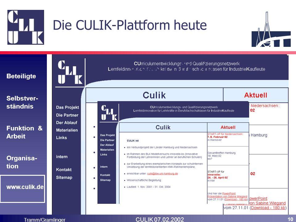 Beteiligte Selbstver- ständnis Funktion & Arbeit Organisa- tion www.culik.de Tramm/Gramlinger CULIK 07.02.2002 10 Die CULIK-Plattform heute www.culik.de