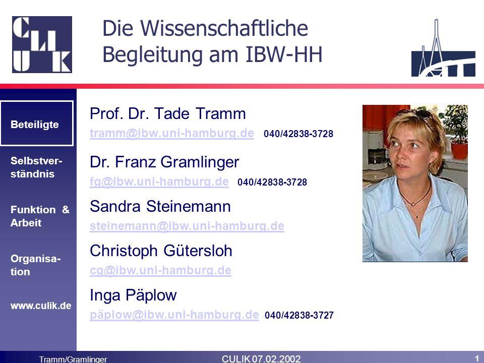 Beteiligte Selbstver- ständnis Funktion & Arbeit Organisa- tion www.culik.de Tramm/Gramlinger CULIK 07.02.2002 1 Die Wissenschaftliche Begleitung am IBW-HH Prof.
