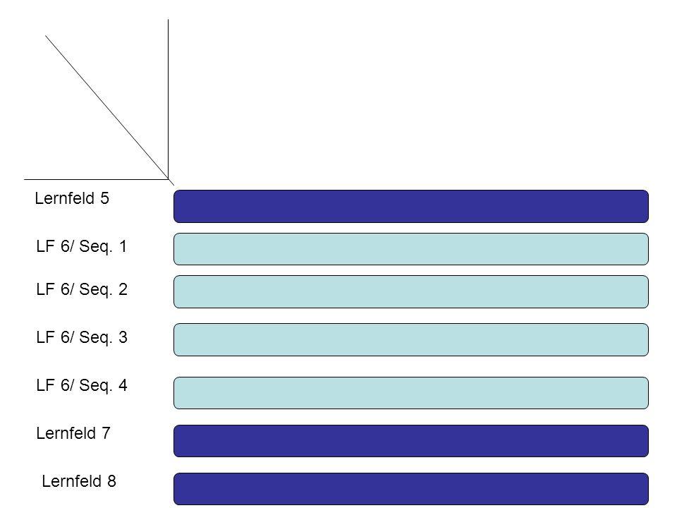 Lernfeld 5 LF 6/ Seq. 1 LF 6/ Seq. 2 LF 6/ Seq. 3 LF 6/ Seq. 4 Lernfeld 7 Lernfeld 8