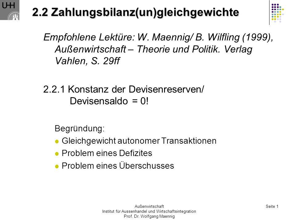 Außenwirtschaft Institut für Aussenhandel und Wirtschaftsintegration Prof. Dr. Wolfgang Maennig Seite 1 2.2 Zahlungsbilanz(un)gleichgewichte Empfohlen