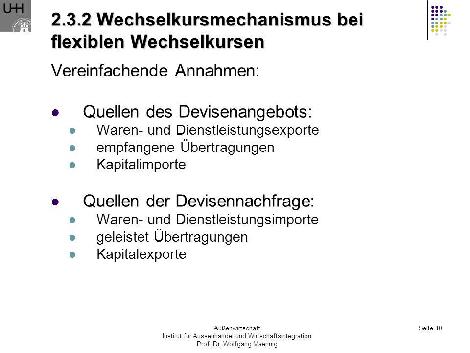 Außenwirtschaft Institut für Aussenhandel und Wirtschaftsintegration Prof. Dr. Wolfgang Maennig Seite 10 2.3.2 Wechselkursmechanismus bei flexiblen We