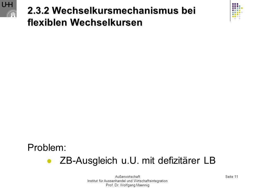 Außenwirtschaft Institut für Aussenhandel und Wirtschaftsintegration Prof. Dr. Wolfgang Maennig Seite 11 2.3.2 Wechselkursmechanismus bei flexiblen We