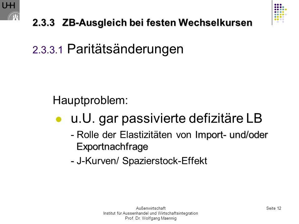 Außenwirtschaft Institut für Aussenhandel und Wirtschaftsintegration Prof. Dr. Wolfgang Maennig Seite 12 2.3.3ZB-Ausgleich bei festen Wechselkursen 2.