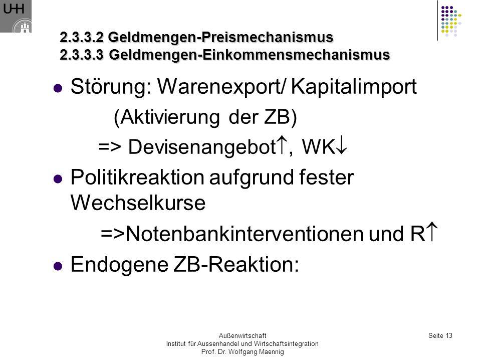 Außenwirtschaft Institut für Aussenhandel und Wirtschaftsintegration Prof. Dr. Wolfgang Maennig Seite 13 2.3.3.2Geldmengen-Preismechanismus 2.3.3.3 Ge