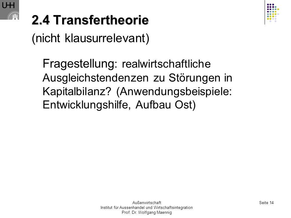 Außenwirtschaft Institut für Aussenhandel und Wirtschaftsintegration Prof. Dr. Wolfgang Maennig Seite 14 2.4 Transfertheorie (nicht klausurrelevant) F
