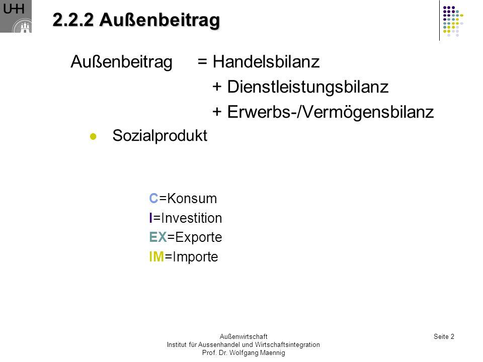 Außenwirtschaft Institut für Aussenhandel und Wirtschaftsintegration Prof. Dr. Wolfgang Maennig Seite 2 2.2.2 Außenbeitrag Außenbeitrag = Handelsbilan