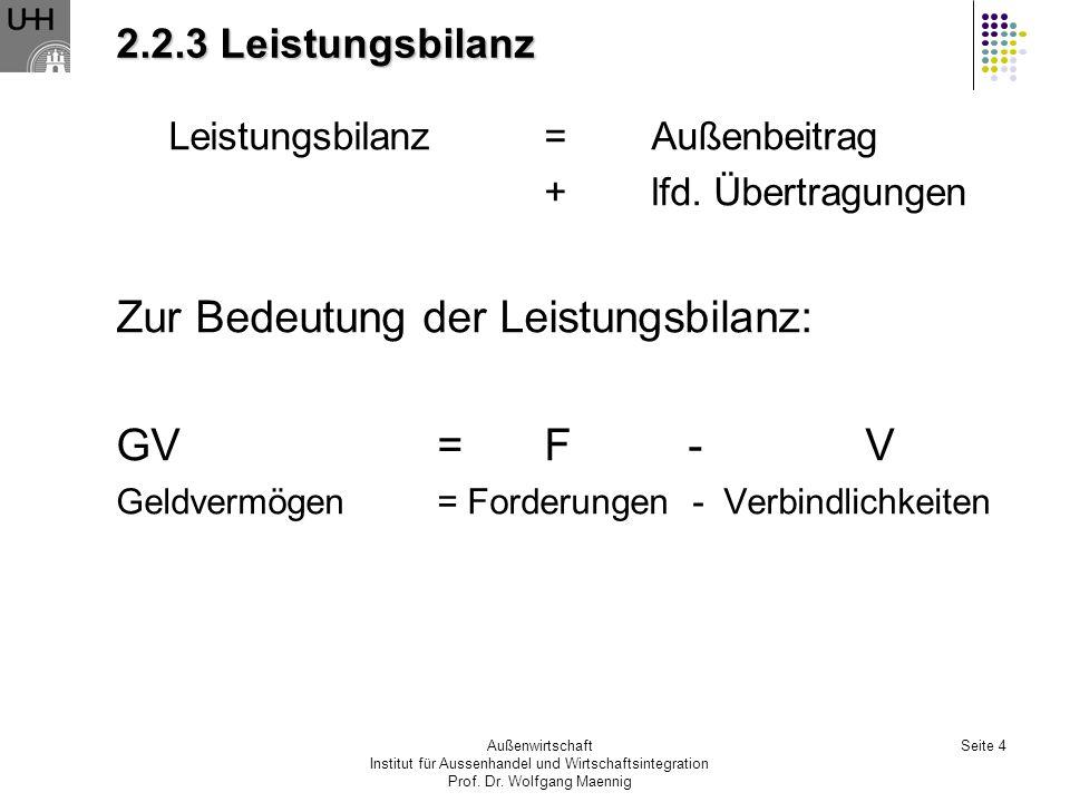 Außenwirtschaft Institut für Aussenhandel und Wirtschaftsintegration Prof. Dr. Wolfgang Maennig Seite 4 2.2.3 Leistungsbilanz Leistungsbilanz =Außenbe
