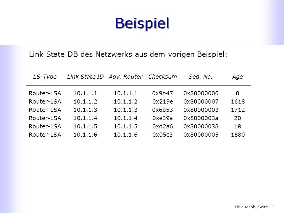 Dirk Jacob, Seite 13 Beispiel Link State DB des Netzwerks aus dem vorigen Beispiel: LS-Type Router-LSA Link State ID 10.1.1.1 10.1.1.2 10.1.1.3 10.1.1