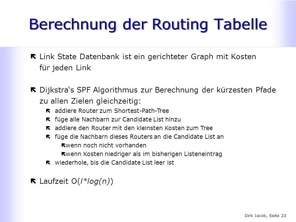 Dirk Jacob, Seite 23 Berechnung der Routing Tabelle ëLink State Datenbank ist ein gerichteter Graph mit Kosten für jeden Link ëDijkstras SPF Algorithm