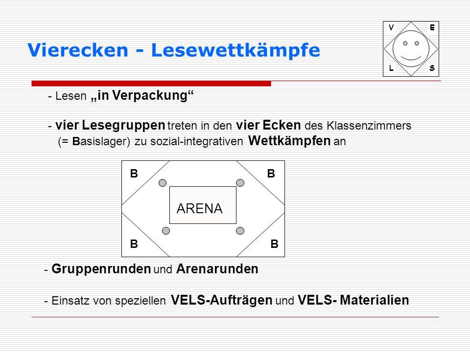 Vierecken - Lesewettkämpfe VE LS - Lesen in Verpackung - vier Lesegruppen treten in den vier Ecken des Klassenzimmers (= Basislager) zu sozial-integrativen Wettkämpfen an ARENA B BB B - Gruppenrunden und Arenarunden - Einsatz von speziellen VELS-Aufträgen und VELS- Materialien