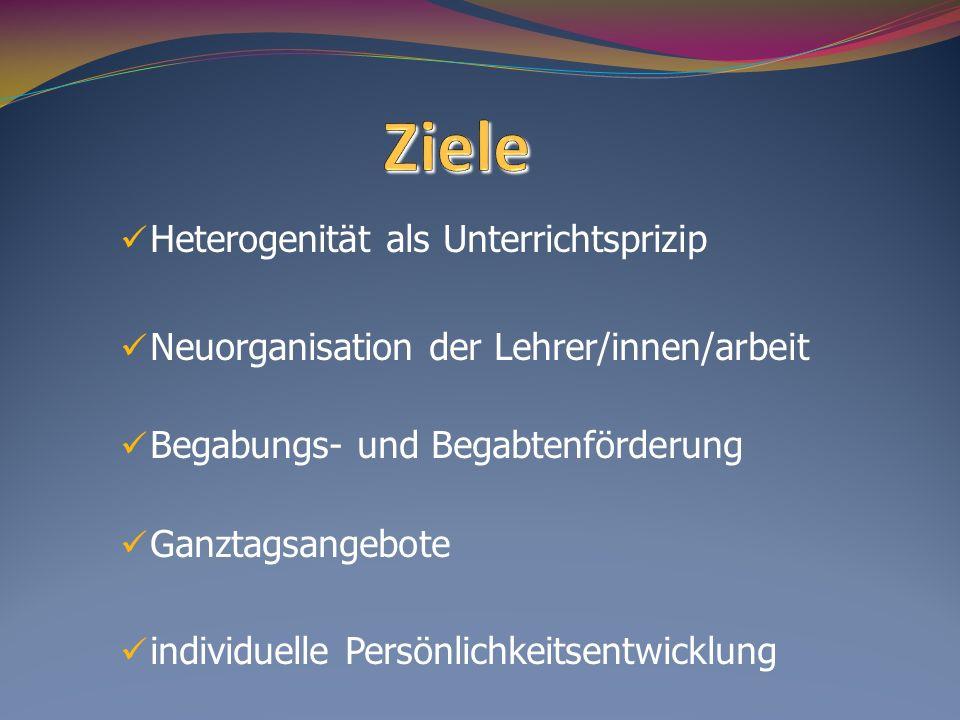 Heterogenität als Unterrichtsprizip Neuorganisation der Lehrer/innen/arbeit Begabungs- und Begabtenförderung Ganztagsangebote individuelle Persönlichkeitsentwicklung