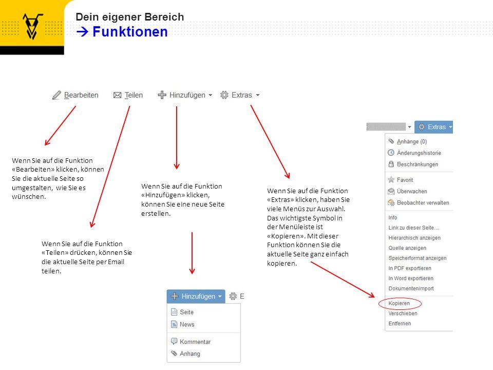 Wenn Sie auf die Funktion «Bearbeiten» klicken, können Sie die aktuelle Seite so umgestalten, wie Sie es wünschen. Wenn Sie auf die Funktion «Teilen»