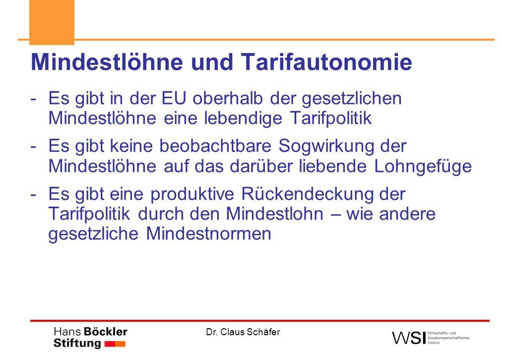 Dr. Claus Schäfer Mindestlöhne und Tarifautonomie -Es gibt in der EU oberhalb der gesetzlichen Mindestlöhne eine lebendige Tarifpolitik -Es gibt keine