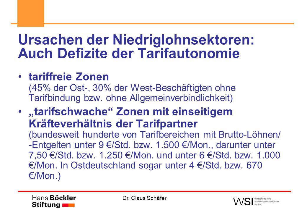 Dr. Claus Schäfer Ursachen der Niedriglohnsektoren: Auch Defizite der Tarifautonomie tariffreie Zonen (45% der Ost-, 30% der West-Beschäftigten ohne T