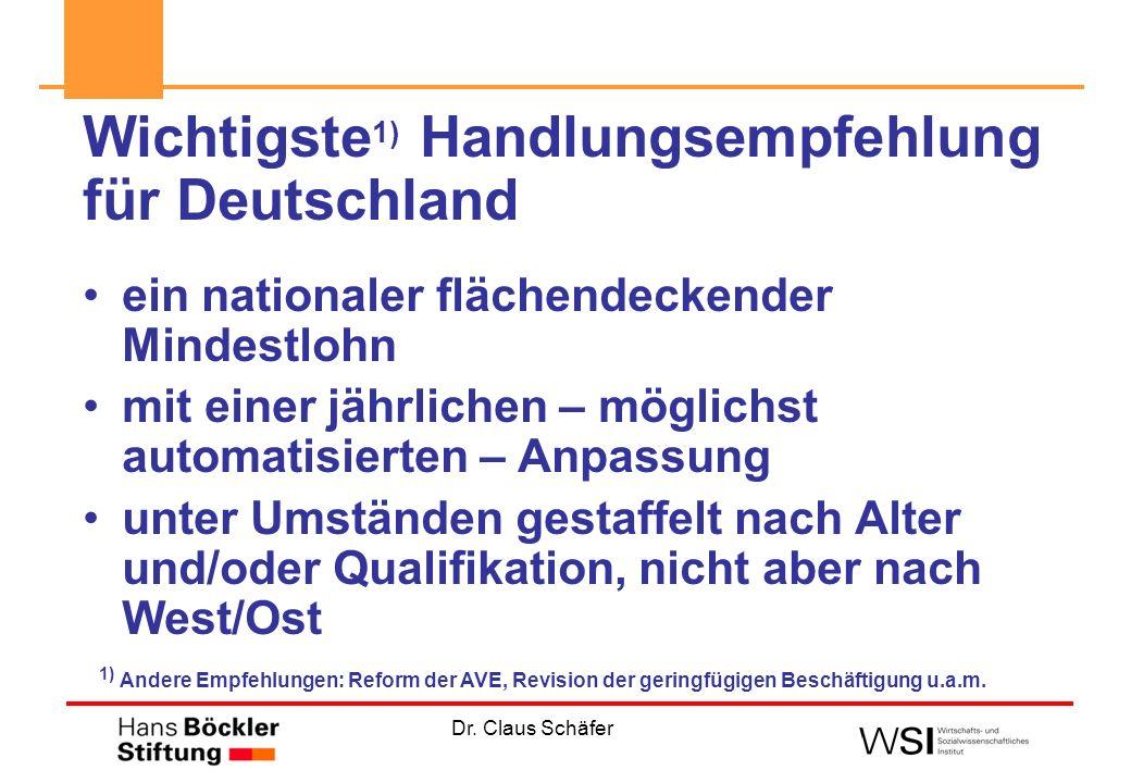 Dr. Claus Schäfer Wichtigste 1) Handlungsempfehlung für Deutschland ein nationaler flächendeckender Mindestlohn mit einer jährlichen – möglichst autom