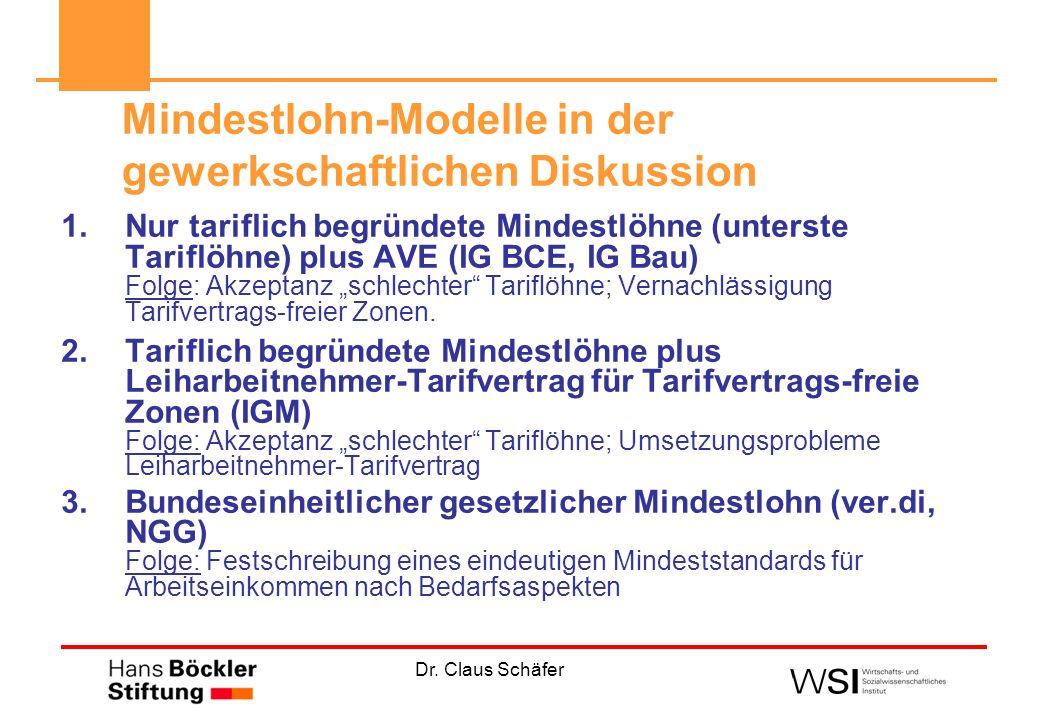 Dr. Claus Schäfer 1.Nur tariflich begründete Mindestlöhne (unterste Tariflöhne) plus AVE (IG BCE, IG Bau) Folge: Akzeptanz schlechter Tariflöhne; Vern