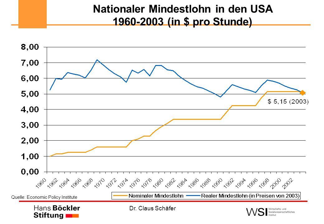Dr. Claus Schäfer Nationaler Mindestlohn in den USA 1960-2003 (in $ pro Stunde) Quelle: Economic Policy Institute