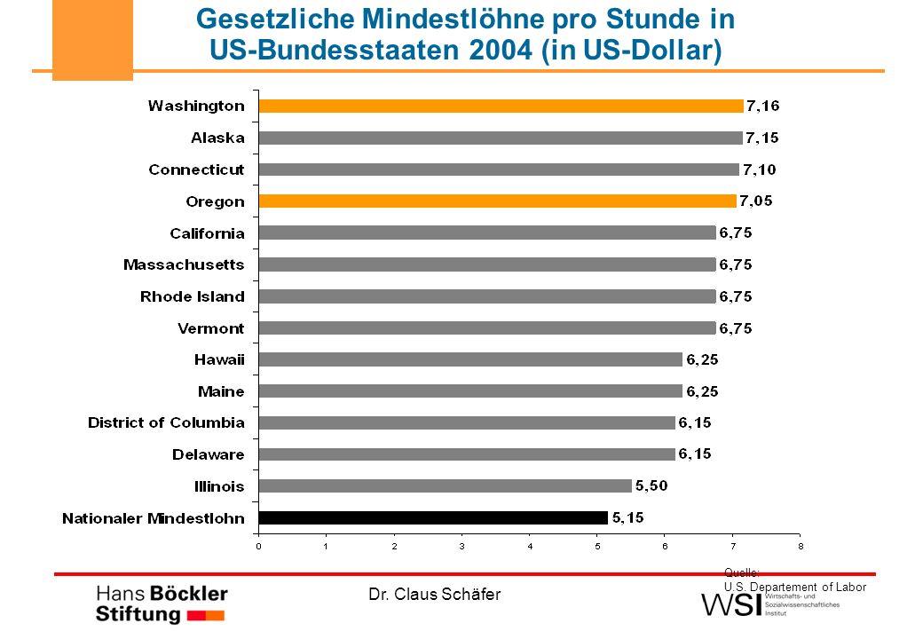 Dr. Claus Schäfer Gesetzliche Mindestlöhne pro Stunde in US-Bundesstaaten 2004 (in US-Dollar) Quelle: U.S. Departement of Labor