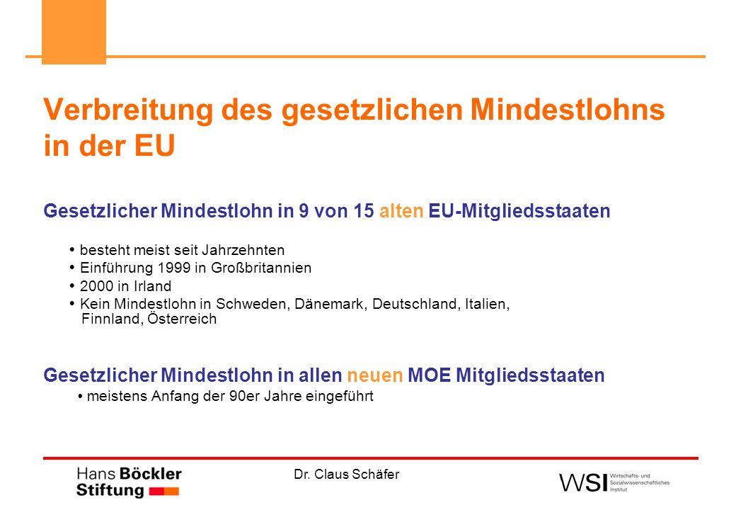 Dr. Claus Schäfer Verbreitung des gesetzlichen Mindestlohns in der EU Gesetzlicher Mindestlohn in 9 von 15 alten EU-Mitgliedsstaaten besteht meist sei