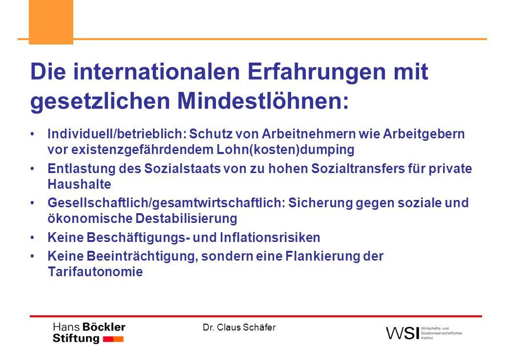 Dr. Claus Schäfer Die internationalen Erfahrungen mit gesetzlichen Mindestlöhnen: Individuell/betrieblich: Schutz von Arbeitnehmern wie Arbeitgebern v