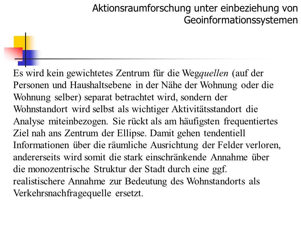 Aktionsraumforschung unter einbeziehung von Geoinformationssystemen Die folgende Darstellung (Abbildung 6) bezieht sich auf einen Vergleich zweier ausgewählter Personen aus Karlsruhe.