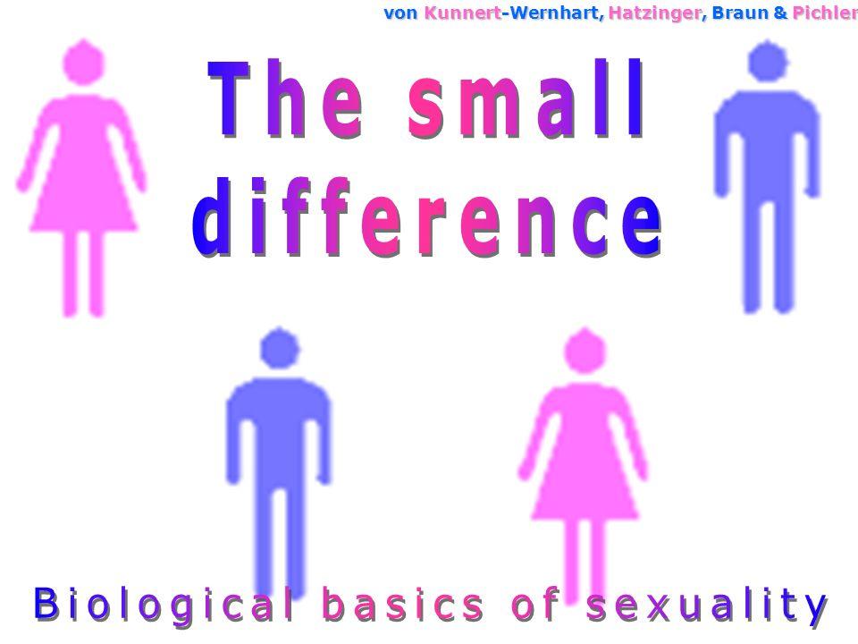 Hormonal contraceptives......