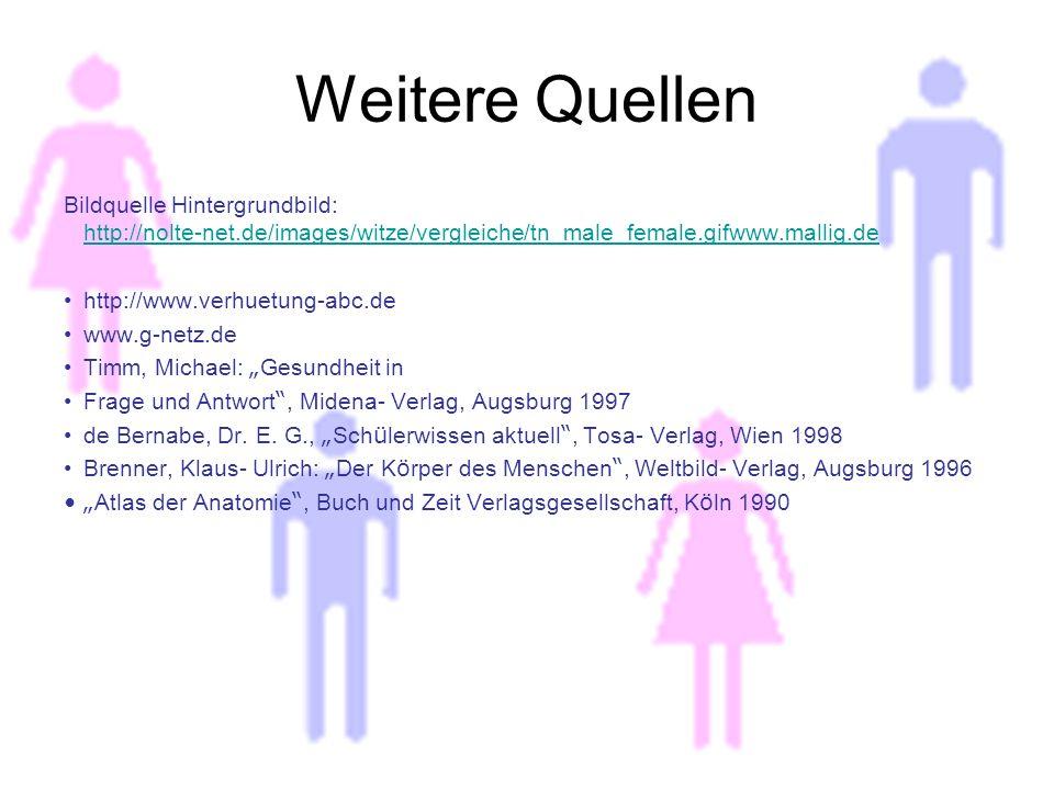 Weitere Quellen Bildquelle Hintergrundbild: http://nolte-net.de/images/witze/vergleiche/tn_male_female.gifwww.mallig.de http://nolte-net.de/images/witze/vergleiche/tn_male_female.gifwww.mallig.de http://www.verhuetung-abc.de www.g-netz.de Timm, Michael: Gesundheit in Frage und Antwort, Midena- Verlag, Augsburg 1997 de Bernabe, Dr.