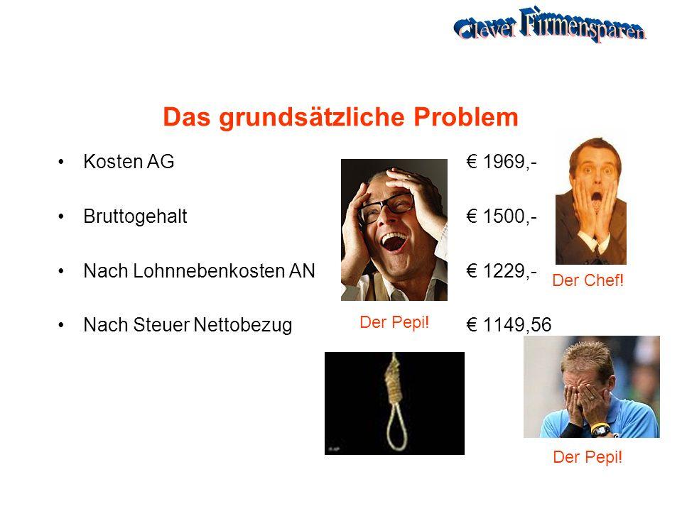 Das grundsätzliche Problem Kosten AG 1969,- Bruttogehalt 1500,- Nach Lohnnebenkosten AN 1229,- Nach Steuer Nettobezug 1149,56 Der Pepi! Der Chef! Der