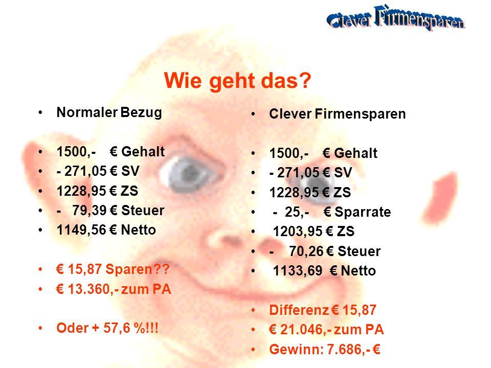 Wie geht das? Normaler Bezug 1500,- Gehalt - 271,05 SV 1228,95 ZS - 79,39 Steuer 1149,56 Netto 15,87 Sparen?? 13.360,- zum PA Oder + 57,6 %!!! Clever