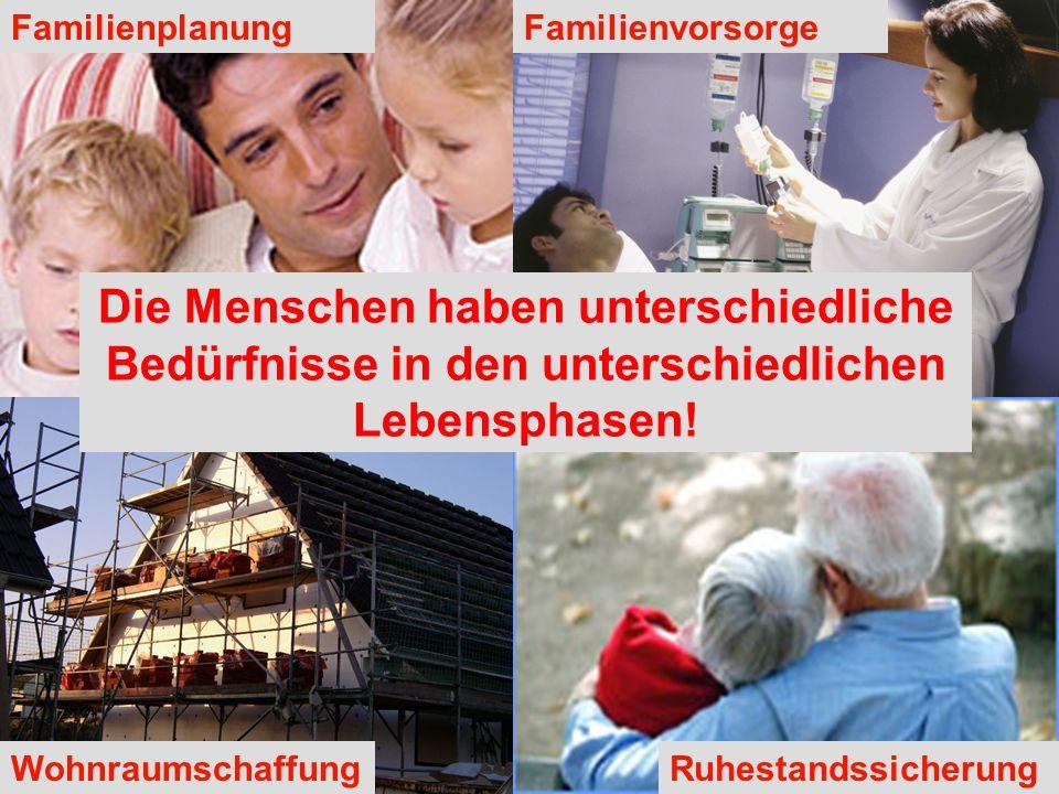 Die Menschen haben unterschiedliche Bedürfnisse in den unterschiedlichen Lebensphasen! FamilienplanungFamilienvorsorge WohnraumschaffungRuhestandssich