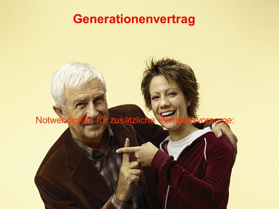 Generationenvertrag Notwendigkeit für zusätzliche Pensionsvorsorge: