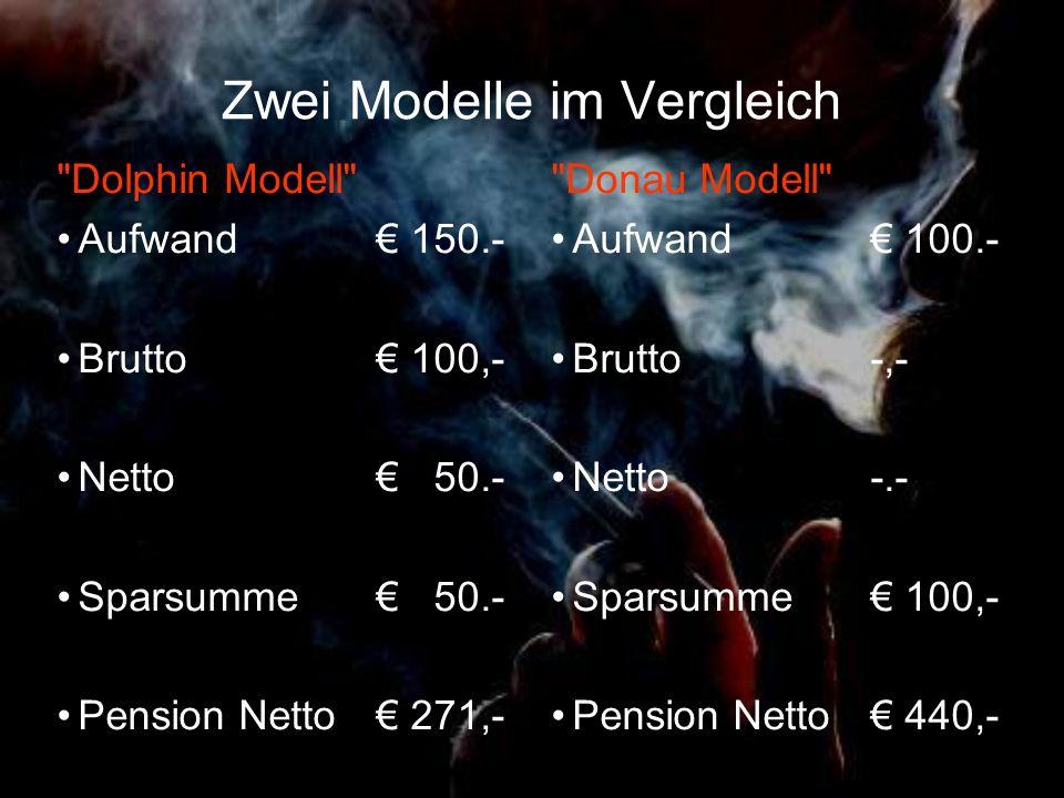 Zwei Modelle im Vergleich Dolphin Modell Aufwand 150.- Brutto 100,- Netto 50.- Sparsumme 50.- Pension Netto 271,- Donau Modell Aufwand 100.- Brutto-,- Netto-.- Sparsumme 100,- Pension Netto 440,-