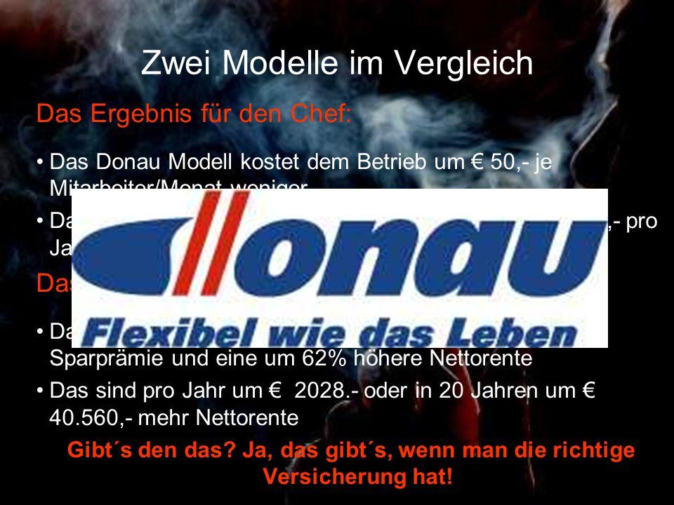 Zwei Modelle im Vergleich Das Ergebnis für den Chef: Das Donau Modell kostet dem Betrieb um 50,- je Mitarbeiter/Monat weniger Das sind bei 9 Mitarbeitern (Dolphin) 50x9x14 = 6.300,- pro Jahr oder 126.000,- in 20 Jahren Das Ergebnis für den Mitarbeiter: Das Donau Modell bringt dem Mitarbeiter die doppelte Sparprämie und eine um 62% höhere Nettorente Das sind pro Jahr um 2028.- oder in 20 Jahren um 40.560,- mehr Nettorente Gibt´s den das.