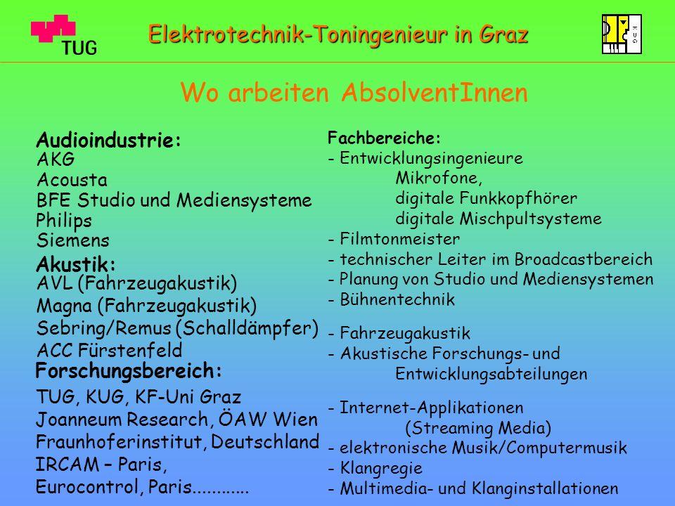 Wo arbeiten AbsolventInnen Audioindustrie: Akustik: Forschungsbereich: Fachbereiche: - Entwicklungsingenieure Mikrofone, digitale Funkkopfhörer digita
