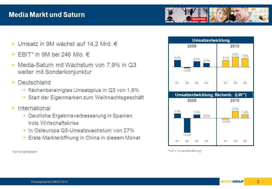 Pressegespräch 9M/Q3 2010 2 Media Markt und Saturn Umsatz in 9M wächst auf 14,2 Mrd.