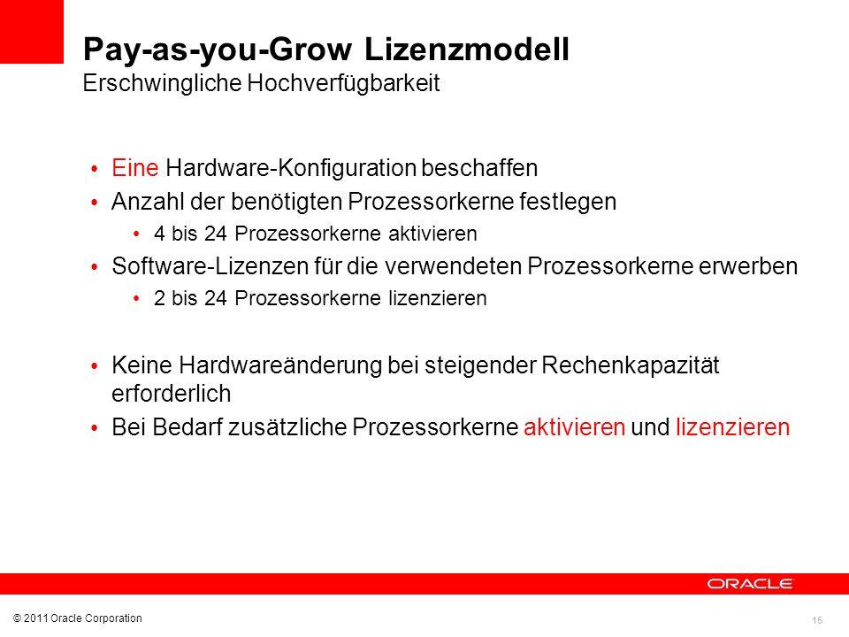 15 © 2011 Oracle Corporation Pay-as-you-Grow Lizenzmodell Erschwingliche Hochverfügbarkeit Eine Hardware-Konfiguration beschaffen Anzahl der benötigte
